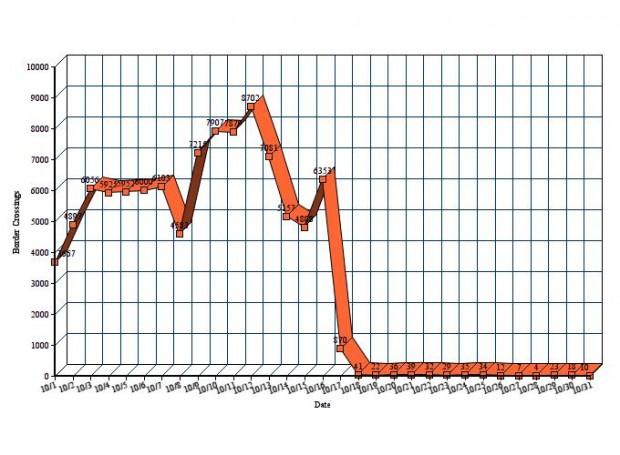 chart-trump-wall