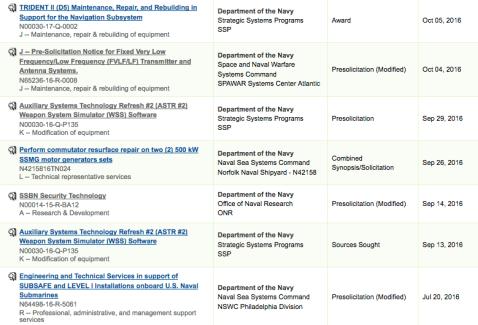 Proposals listed on FBO.gov