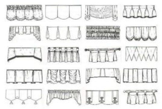 Схема драпировки штор