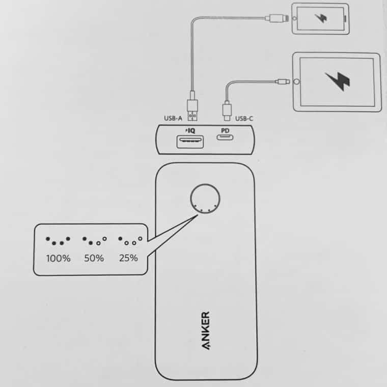 Anker PowerCore 10000 PD Redux