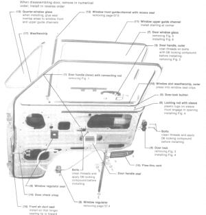 Vanagon window regulator repair | shooftie