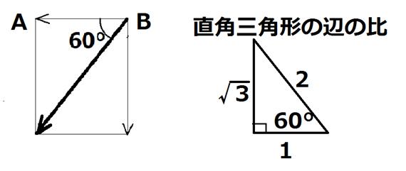 習練館のHashi数学