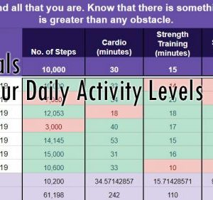 Track Your Activity Levels