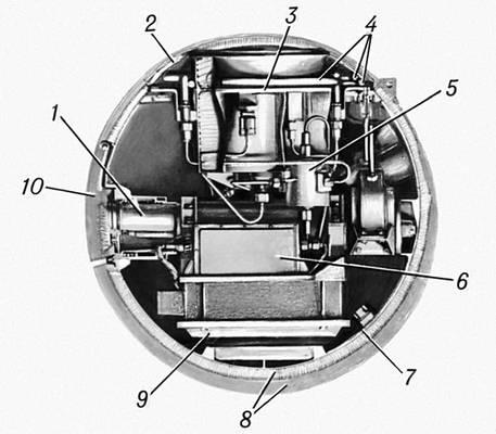 Scheme of Luna-20's Return capsule