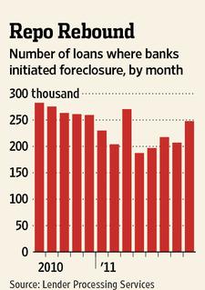[Mortgage]