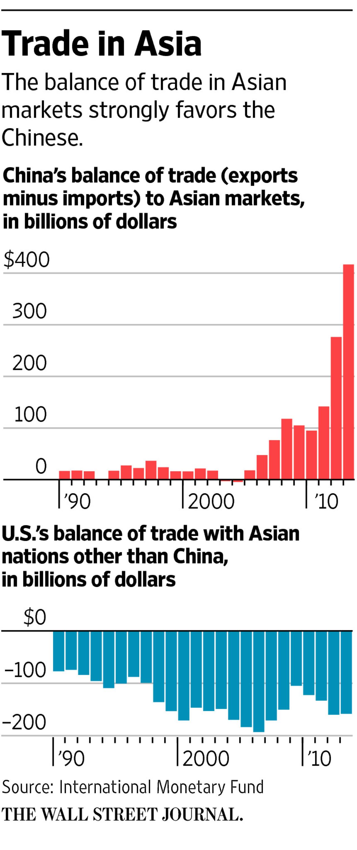 Obama Presses Case For Asia Trade Deal Warns Failure