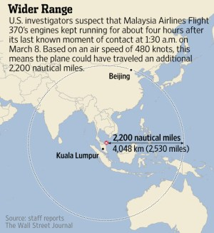 Flight 370 could be anywhere in a circle of radius 2200 nautical miles