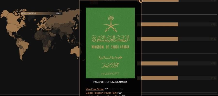ما هي قوة جواز سفرك العربي .. افضل جوازات السفر في العالم
