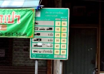 Bangkok : le stationnement devient payant dans 66 rues