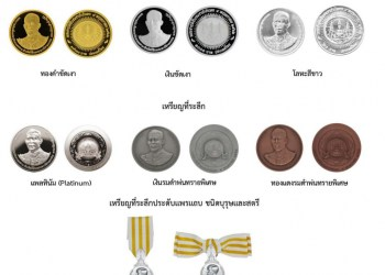 Couronnement du Roi de Thaïlande : plus de 3 millions de pièces commémoratives commandées