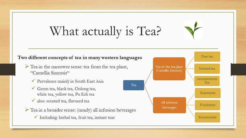 What actually is Tea? - diagram