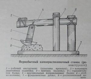 Первобытный станок для распиловки камня