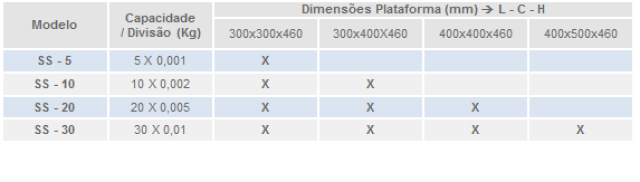 tabela-ss-5