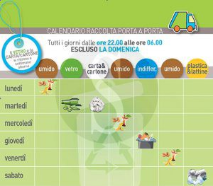 Giorni_differenziata_sicilians