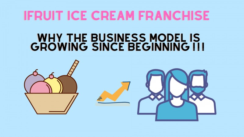 IFruit Ice Cream Franchise - The Cost, Profit, and Risk