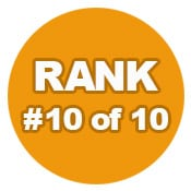 Ranking 10 of 10