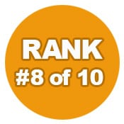 Ranking 8 of 10