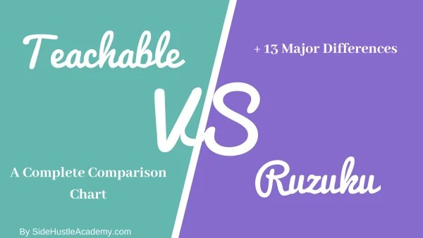 Teachable vs Ruzuku – A Complete Comparison Chart + 13 Major Differences