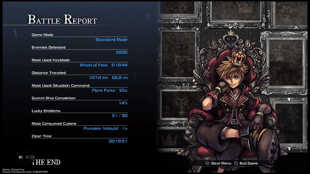 The ending screen of Kingdom Hearts III. To the right of the screen is an illustration of Sora in an ornate (but classily small) heart-themed throne; to the left is the game's battle report. Our stats: Game Mode: Standard Mode; Enemies Defeated: 2896; Most Used Keyblade: Wheel of Fate 5:18:44; Distance Traveled: 107.4 km 66.8 mi; Most Used Situation Command: Flare Force 55x; Gummi Ship Completion: 14%; Lucky Emblems: 31/90; Most Consumed Cuisine: Pumpkin Velouté 1x; Clear Time: 30:18:31. Kingdom Hearts III, Square Enix, 2019; screenshot by one of the gang.