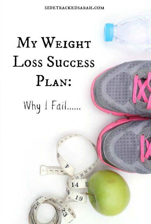 Weight Loss Success Plan