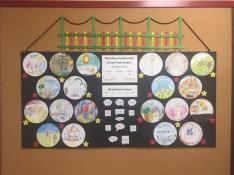 kaler display 7