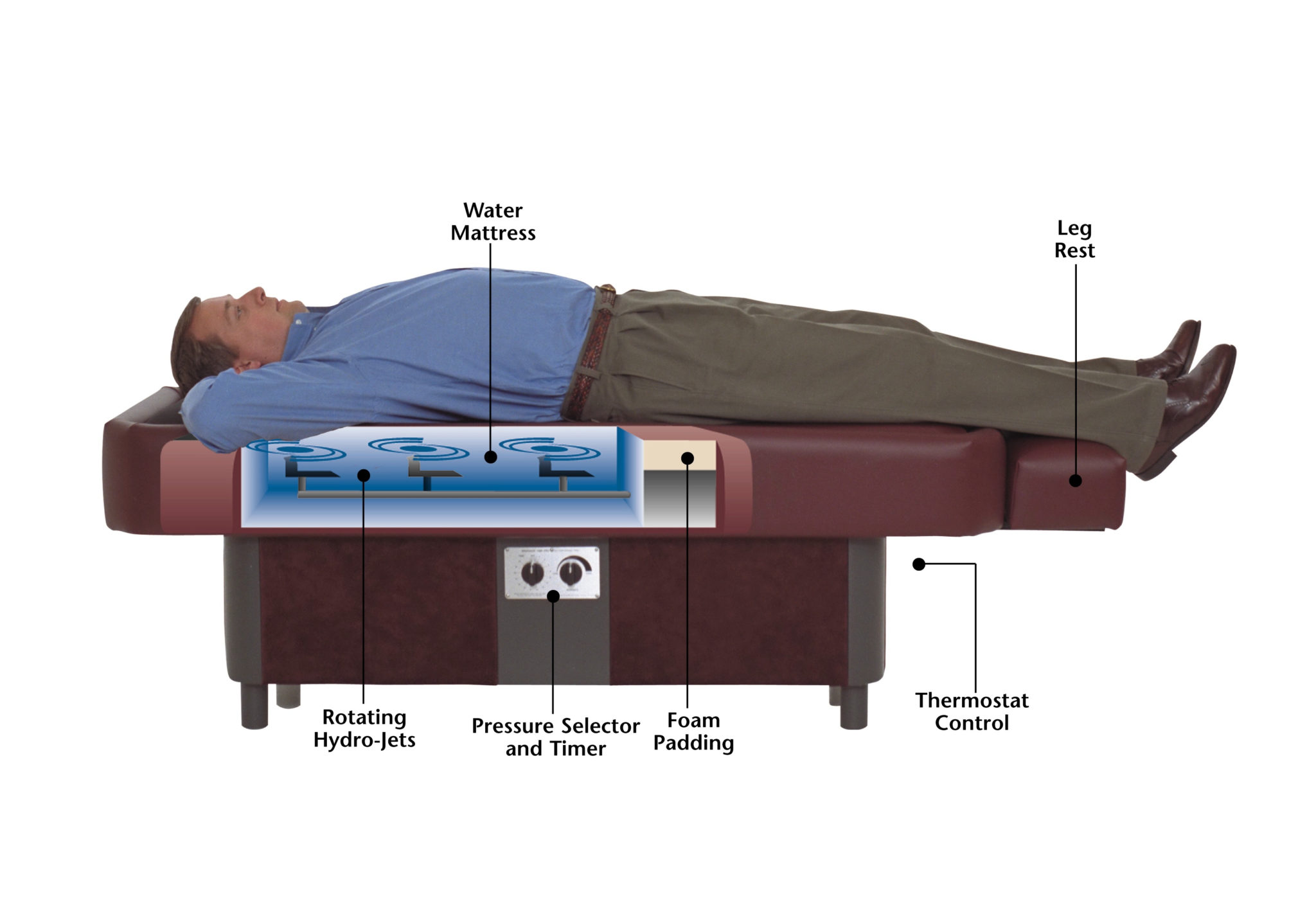 cutaway of hydromassage table showing the parts
