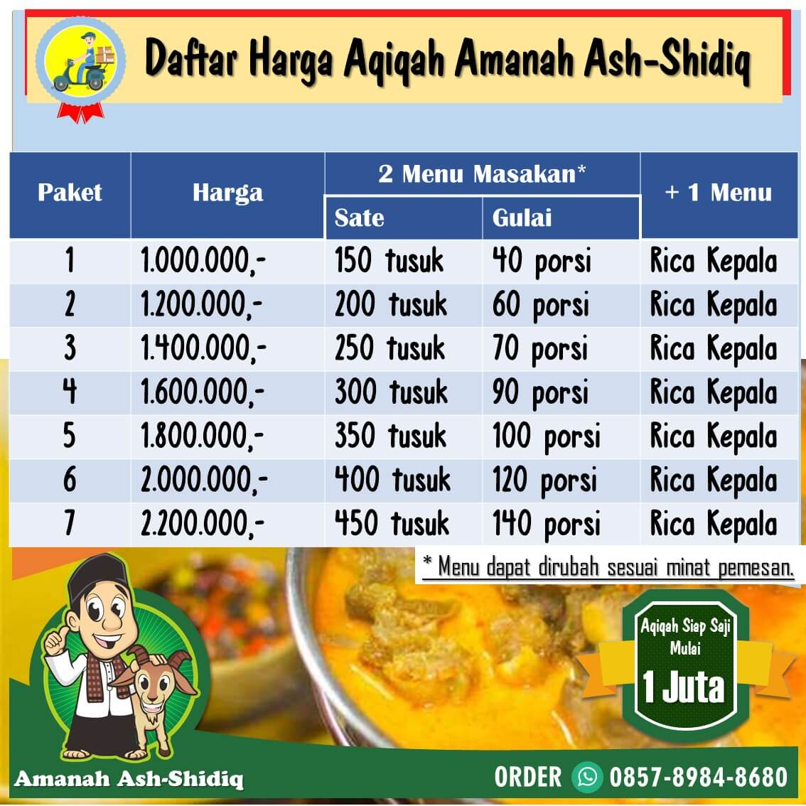 Label Aqiqah Word
