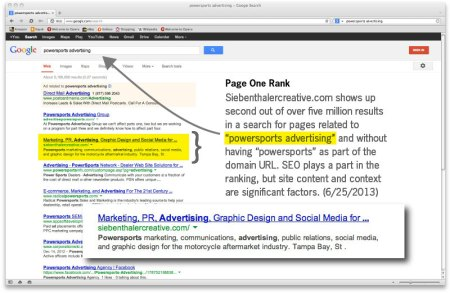 "Page one rank out of 5 million plus for ""powersports advertising"""