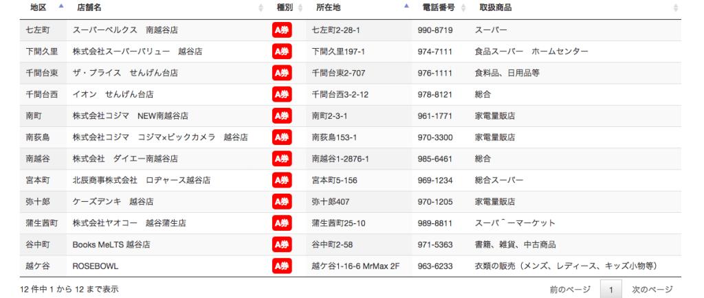 スクリーンショット 2015-06-15 11.27.43
