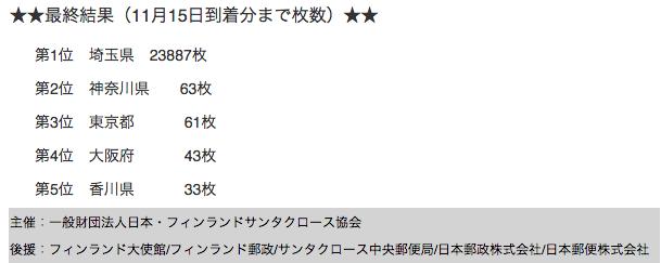 スクリーンショット 2015-08-04 08.55.01