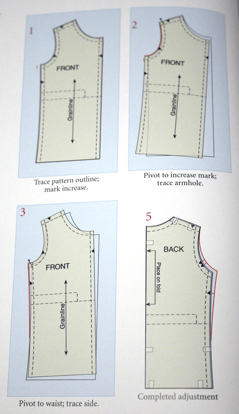 Use the pivot-and-slide method of pattern fitting to increase the bust.