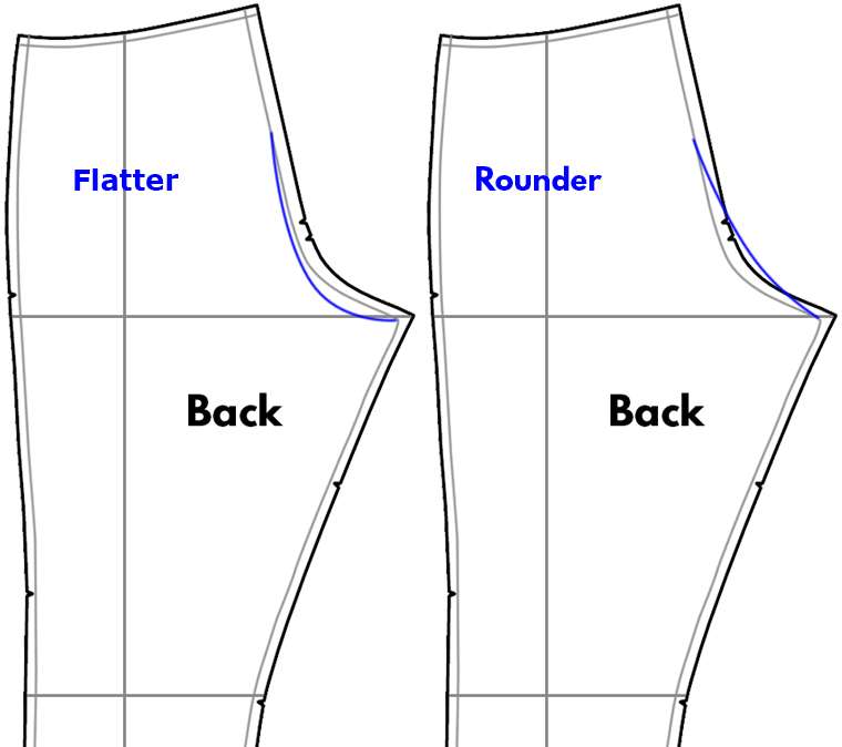 Sewing Pants Part 2 Altering Pants Pattern Pieces Sie Macht