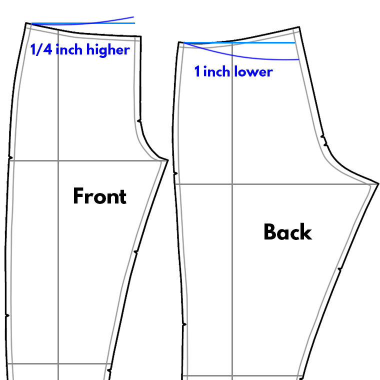 Hip to floor measurements and center front and center back to floor measurements determine waist slope when altering pants pattern pieces.