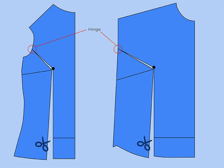 Slash from the hem to the bust apex, then from the apex to the armscye. Leave a hinge.