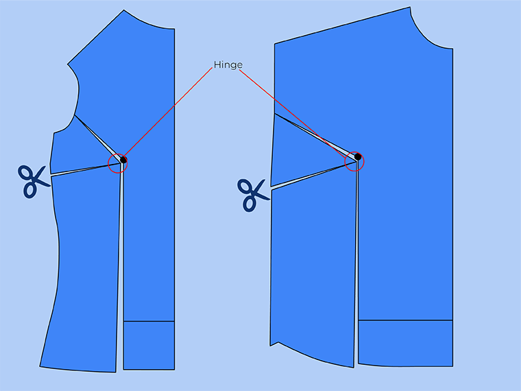 Full bust adjustment for knits. Slash from the side seam to the bust apex. Leave a hinge.