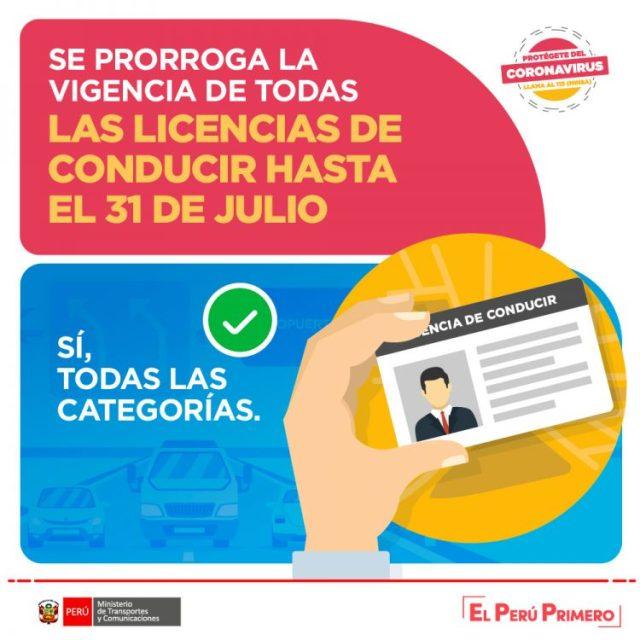 Licencias de conducir vencidas MTC