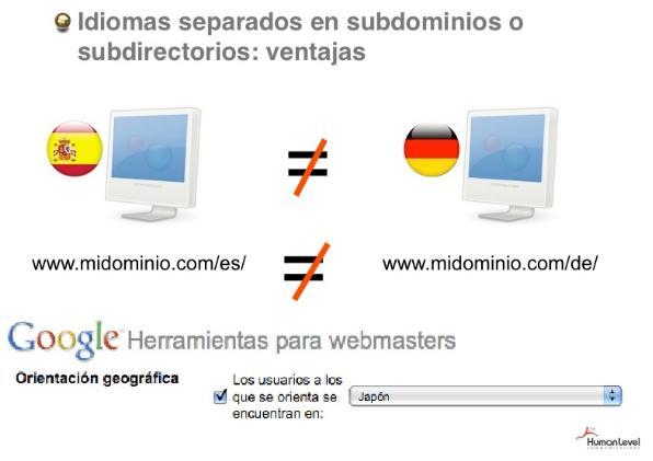 Posicionamiento de dominios internacionales (2/3)