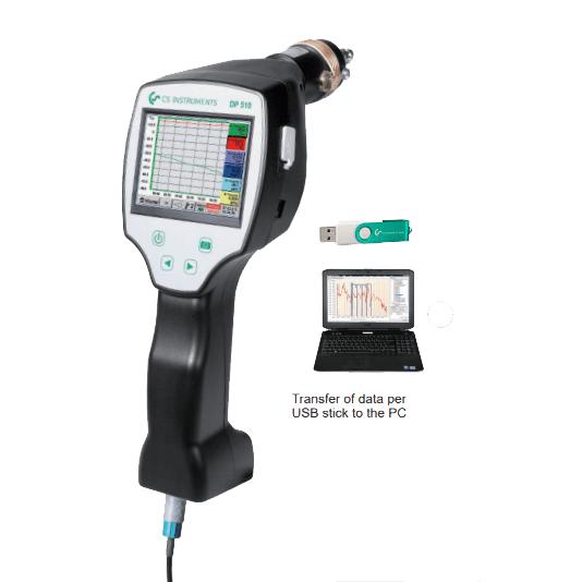 DP 510 - Dew Point Sensor