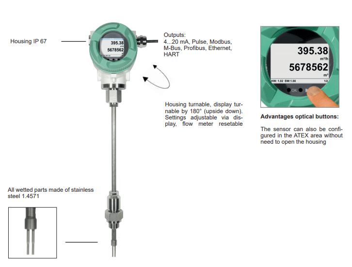 Full Description graphic of VA 550 Flow Meter
