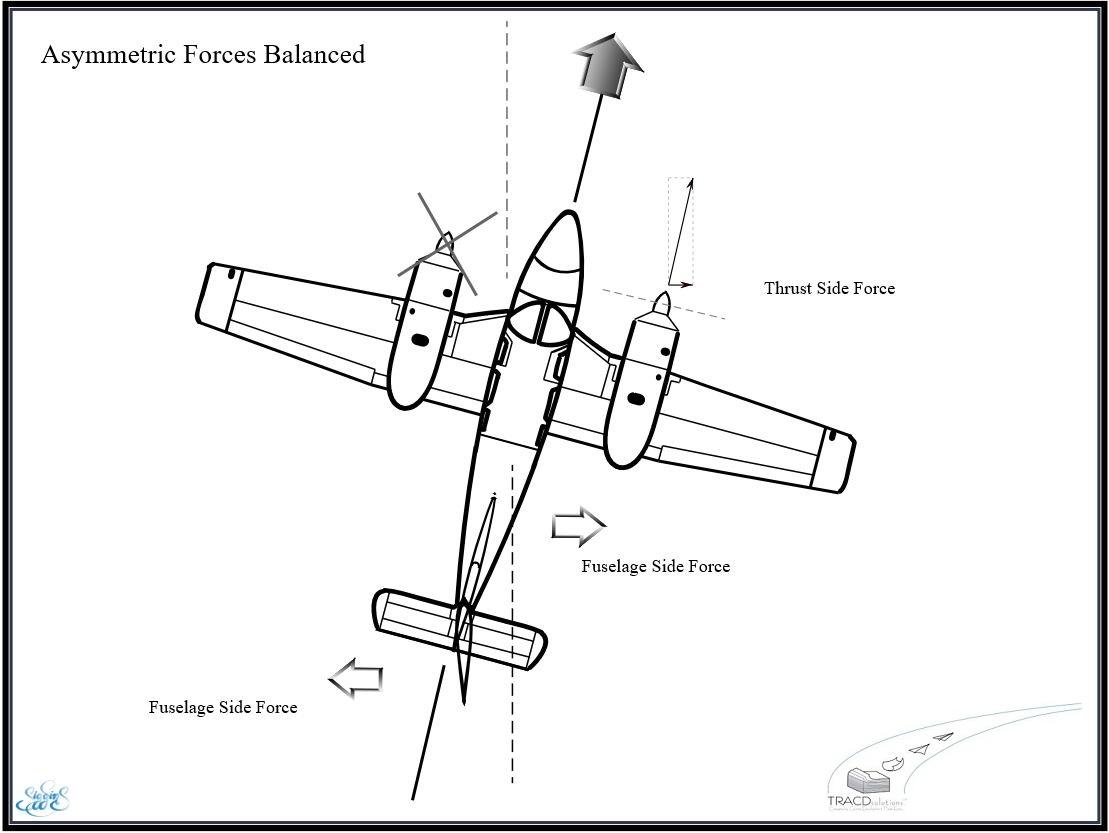 Siggins Aviation Consulting
