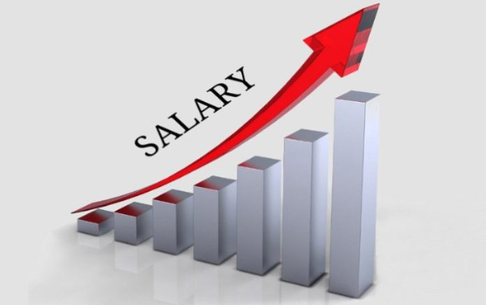 Your Salary Hike and Increments in 2021