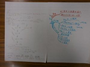 化学マインドマップ2