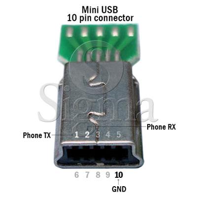 wx series pinout mini USB?resize\\\\\\\=400%2C400\\\\\\\&ssl\\\\\\\=1 2009 750li headlight socket wiring diagram wiring diagrams  at reclaimingppi.co