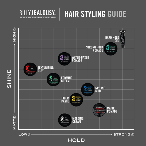 Hair Styling Gel at Signature Stag in Lubbock Texas