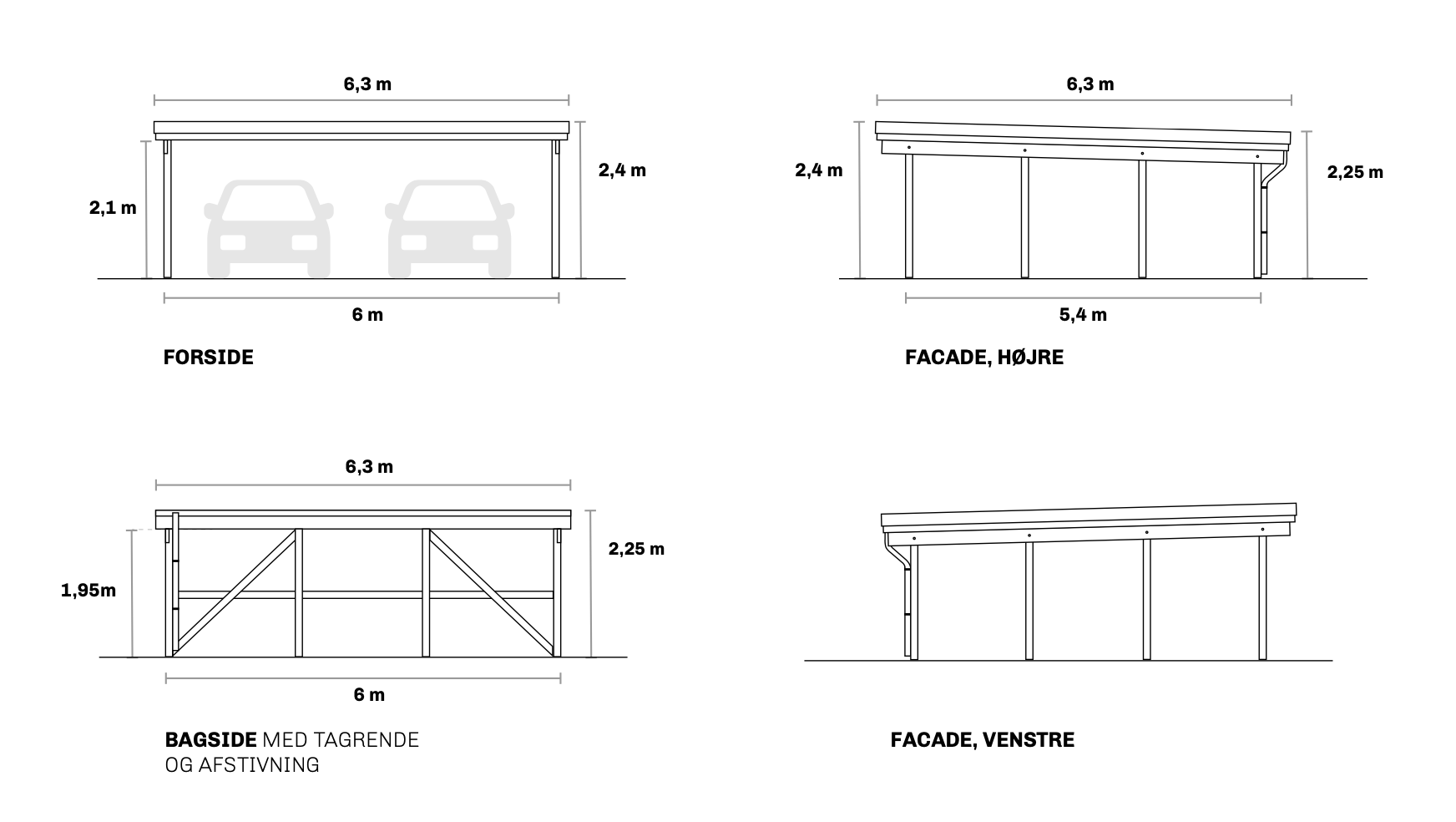 Designing And Building A Double Carport For Our House Signe Roswall