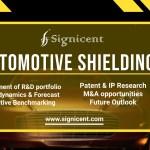 Market Report of Automotive Shielding
