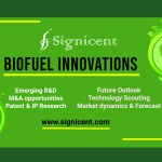 Biofuel Technology Innovation, Patent Landscape & Market Research