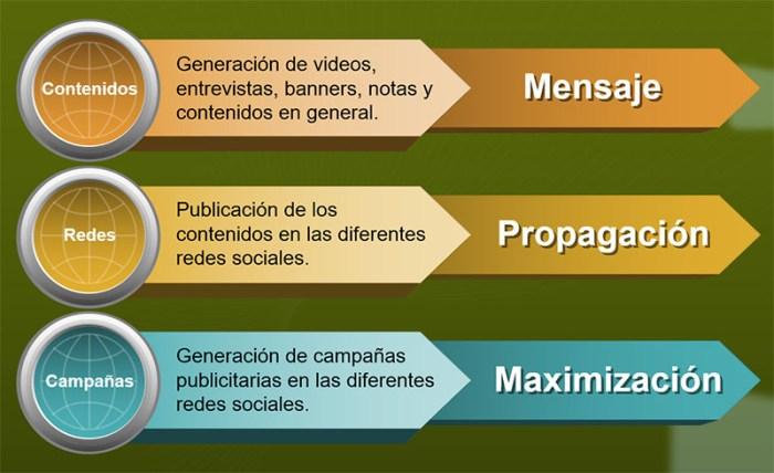 Promociones sus libros - Signo Vital Ediciones