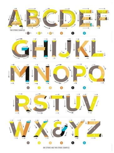 017 NGS Jones Alphabet copia