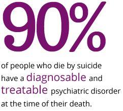 suicide prevention 14